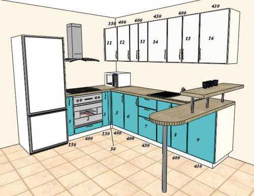 квартирный оброк как рассчитать новый налог на имущество